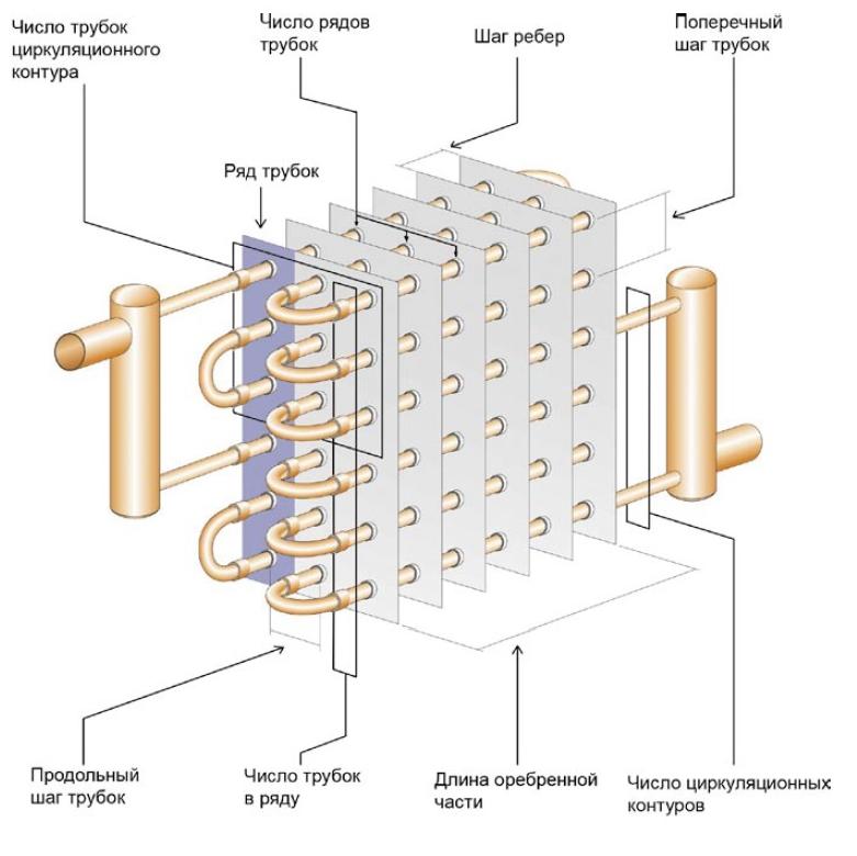 Схема рядного водяного нагревателя