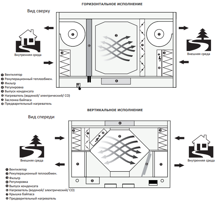 Принципиальная схема установки ALFA95
