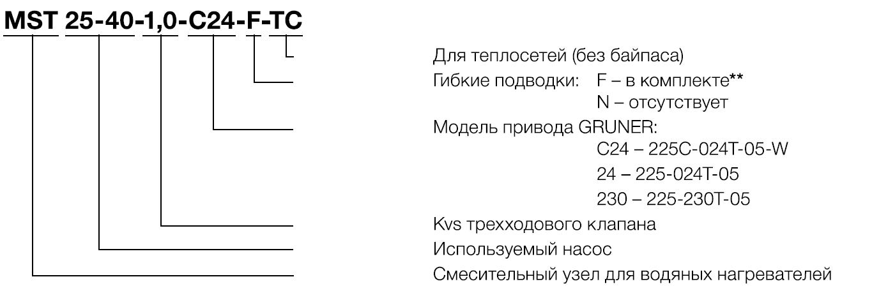 Условные обозначения смесительных узлов Аэроблок