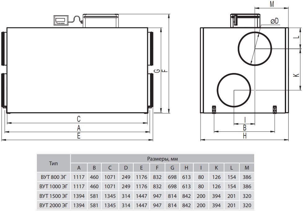 Приточно-вытяжная установка размеры Вентс-800-2000 ЭГ