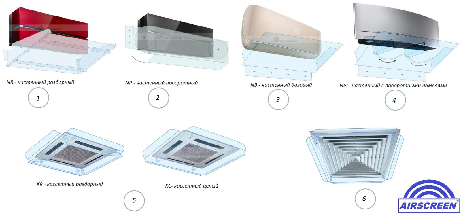Виды производимых экранов