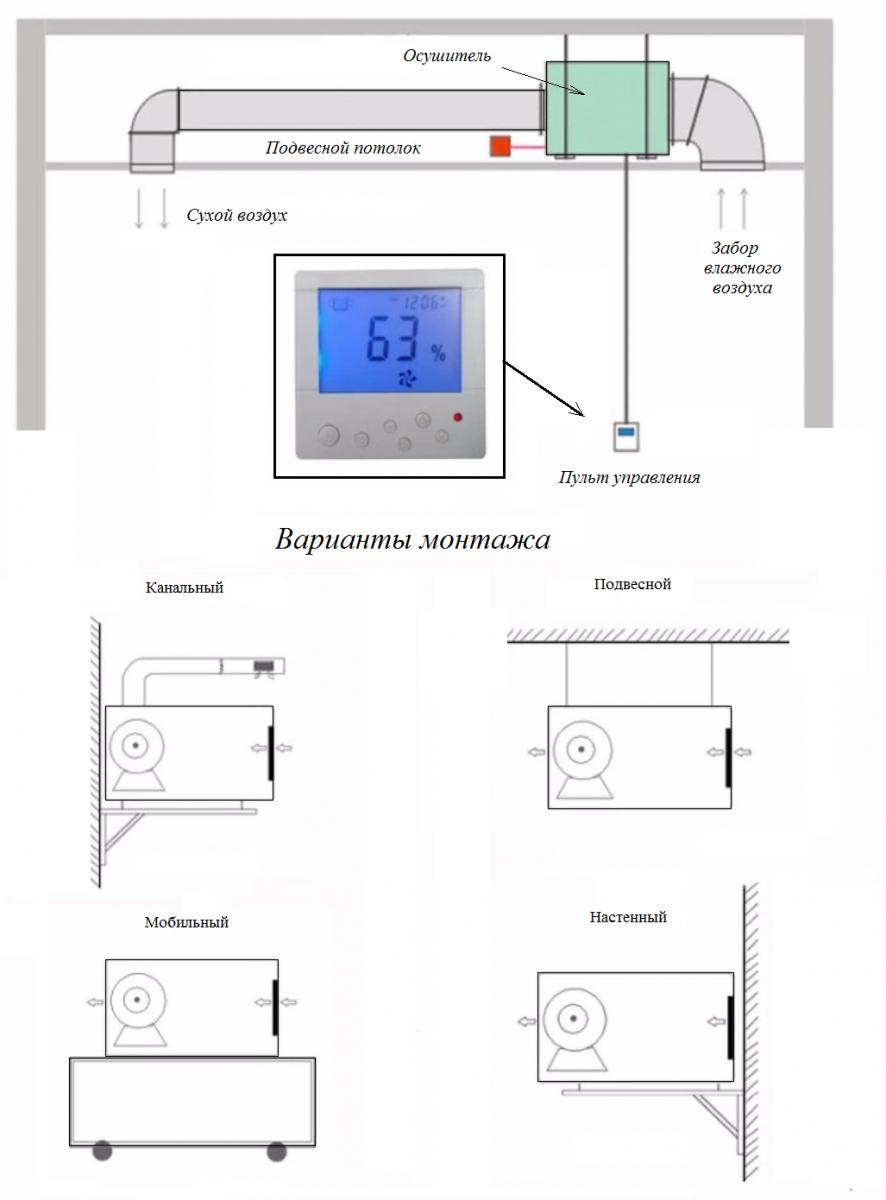 схемы монтажа на канальный осушитель воздуха для бассейна