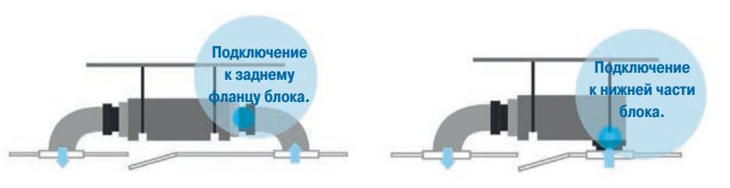 Способы установки канального кондиционера Dantex