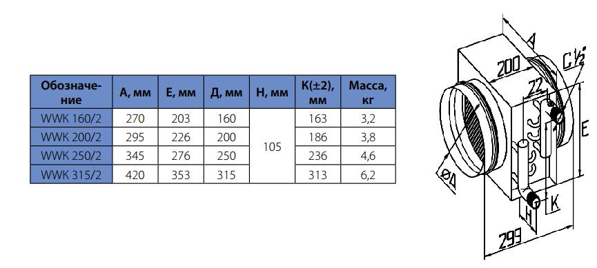 Размеры водяного нагревателя Korf WWK