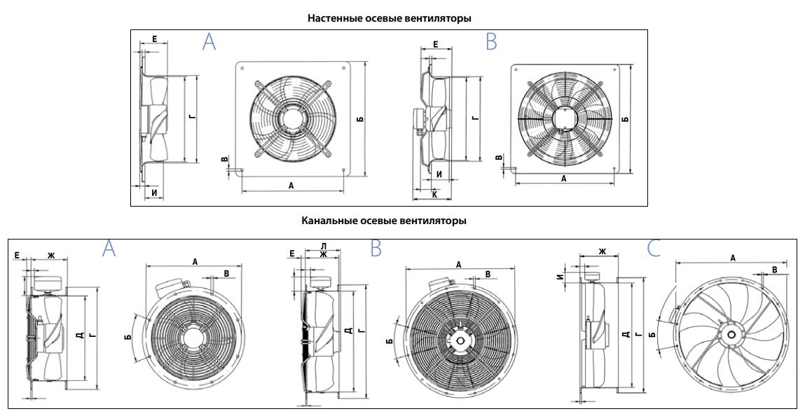 Размеры осевых вентиляторов Korf FE