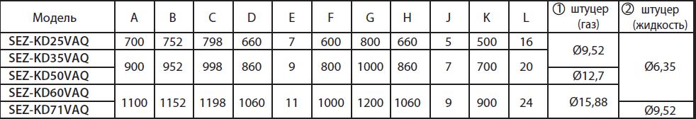 Габаритные размеры канальных кондиционеров Mitsubishi Electric