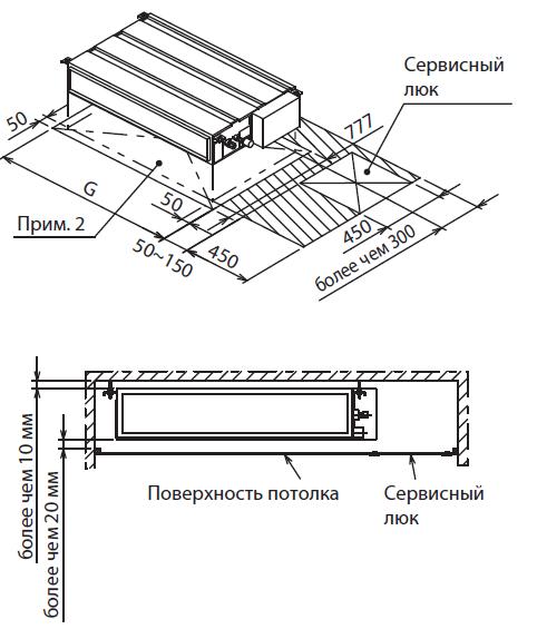Пространство для установки внутренних блоков канальных кондиционеров Mitsubishi Electric