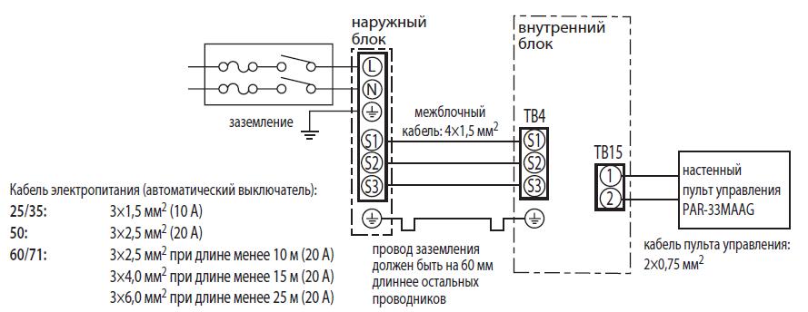 Схема электрических соединений внутреннего и внешнего блока канального кондиционера Mitsubishi Electric