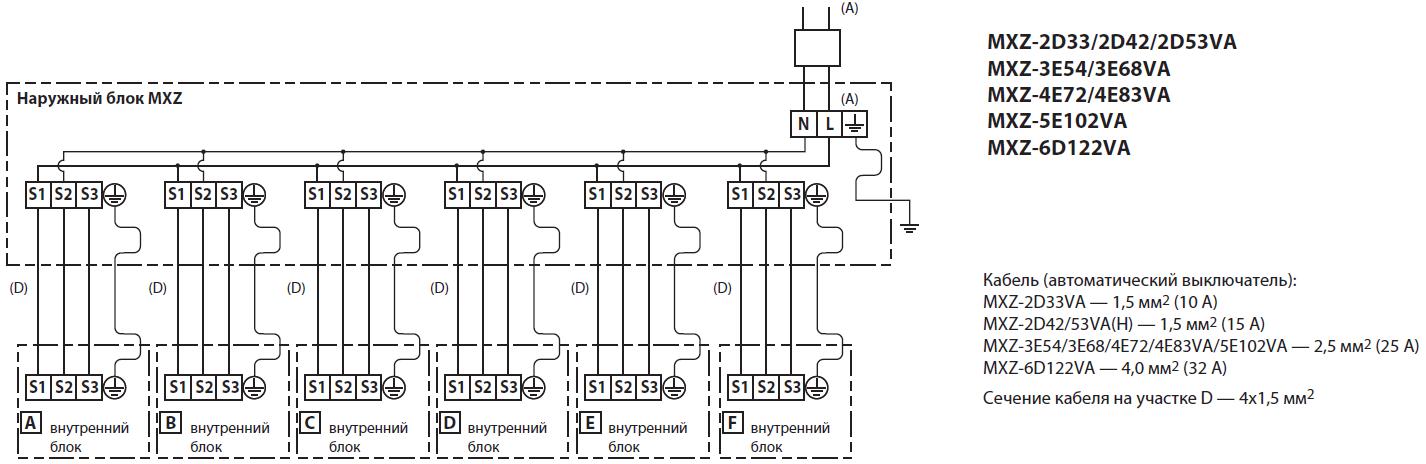 Схема электрических соединений внутренних и наружнего блока мульти сплит-системы Mitsubishi Electric MXZ