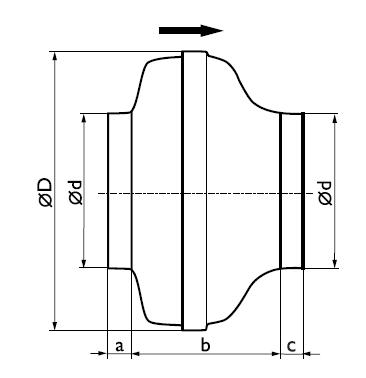 Габаритные размеры круглого вентилятора Ostberg CK