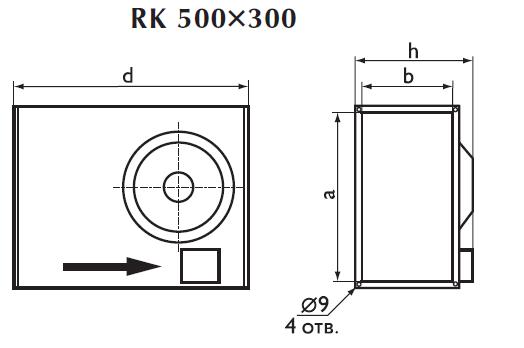 Габаритные размеры вентилятора Ostberg RK 500x300