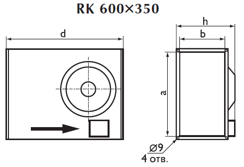 Габаритные размеры вентилятора Ostberg RK 600x350