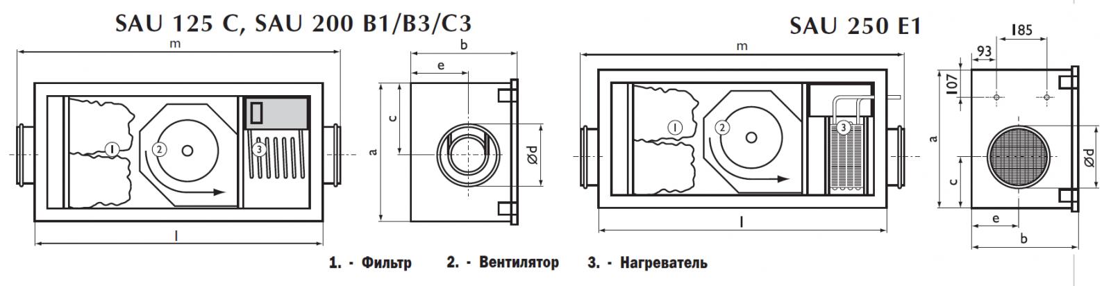 Устройство приточной установки Ostberg SAU 125 C1