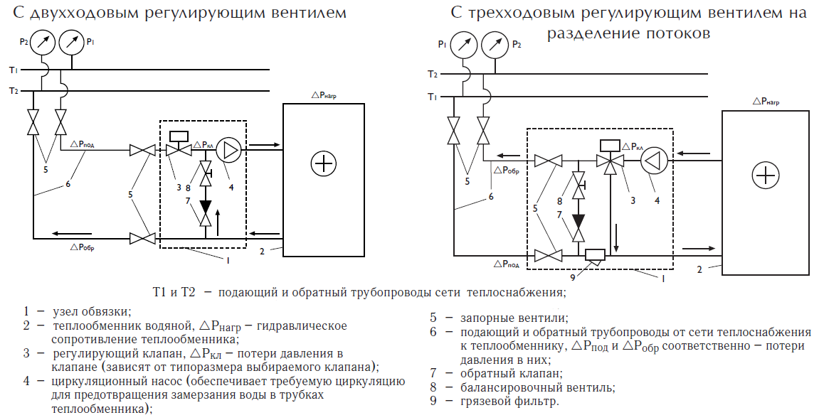 Схема обвязки водяного нагревателя Polar Bear PBAS