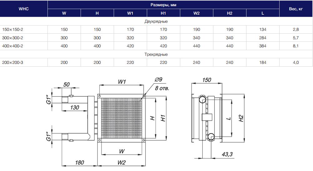 Габаритные характеристики на водяные нагреватели Shuft WHC