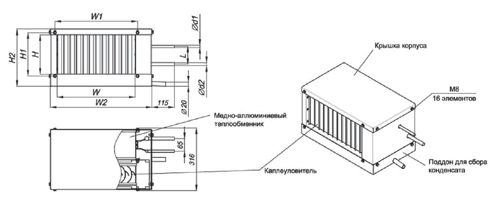 Обозначения габаритов на охладители Shuft WHR-W и R