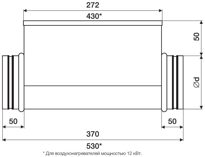 Обозначения габаритов на электрический нагреватель Shuft EHC