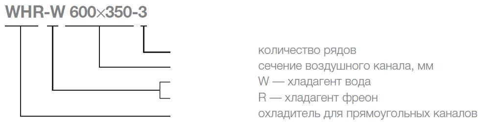 Обозначения охладителей Shuft WHR-W и R