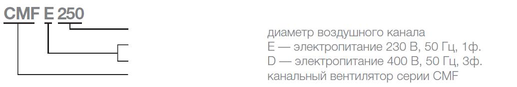 Расшифровка обозначений на вентиляторы Shuft CMF