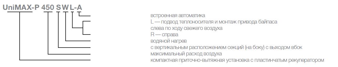 Расшифровка обозначений на приточно-вытяжные установки Shuft Unimax-P SW
