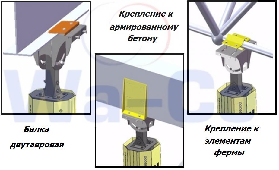 способы монтажа потолочного промышленного вентилятора