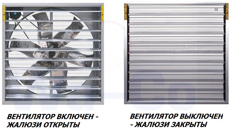 Осевой вентилятор с жалюзи для теплиц и ферм