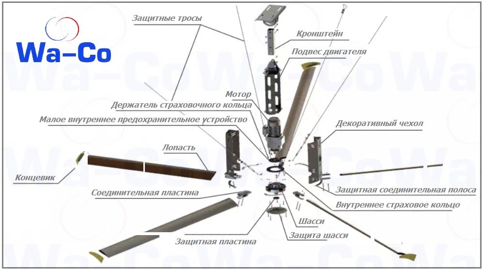 устройство потолочного вентилятора