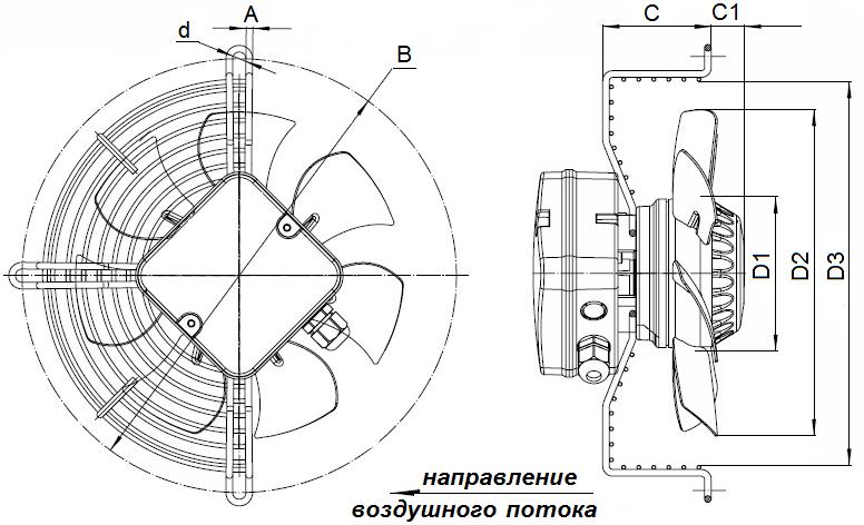 Габариты осевого вентилятора Wa-Co серии AWFS с защитной решеткой