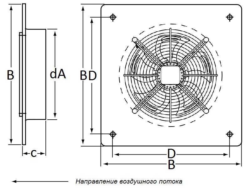 Габариты осевого вентилятора Wa-Co серии AWF