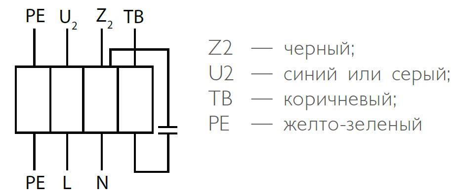 Смема подключения круглого вентилятора Zilon ZFO
