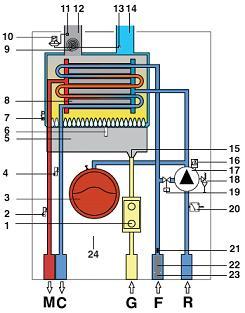 Как самому почистить теплообменник на котле виктория компакт теплообменник ридан горячая