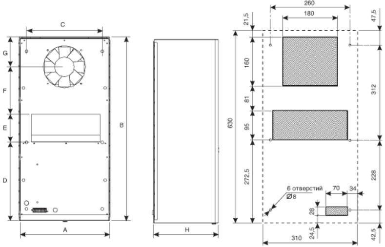 Габариты на кондиционер для шкафа AC EM 085