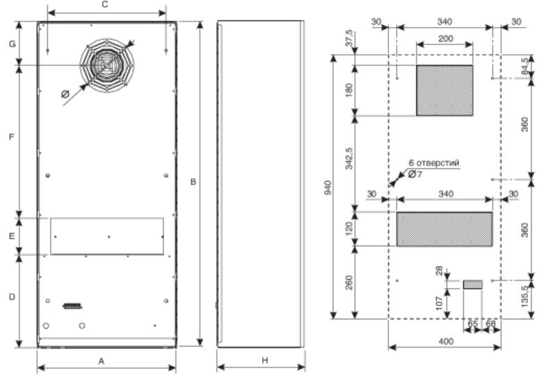 Габариты на кондиционер для шкафа AC EM 110