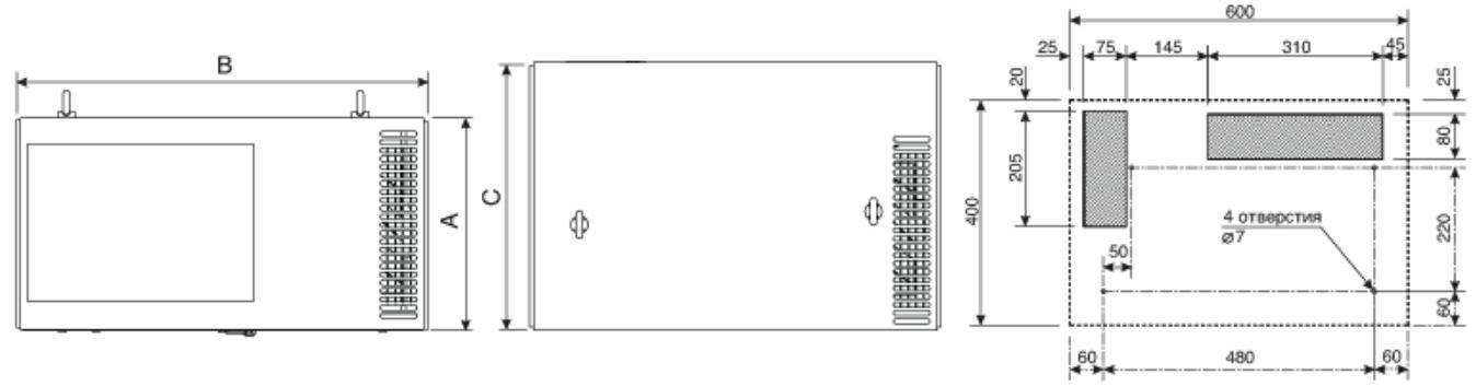 Габариты на кондиционер для шкафа AC RM 110