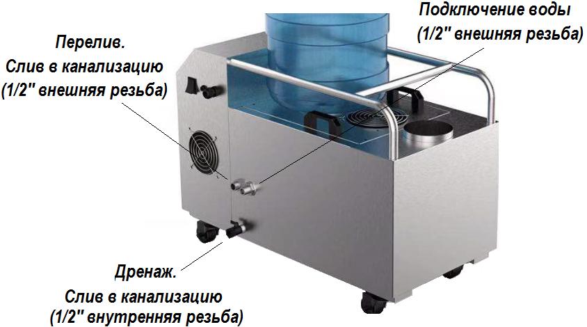 Основные элементы ультразвукового увлажнителя Daksen из нержавеющей стали 304