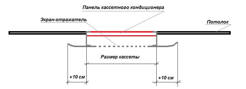 Размер экрана для кассетного кондиционера