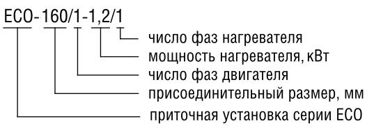 Условные обозначения приточных установок Аэроблок ECO