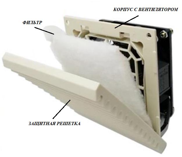 Состав серверного вентилятора Wa-Co 322-220