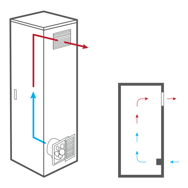 способ охлаждения шкафа серверным вентилятором с фильтром Wa-Co 322-220