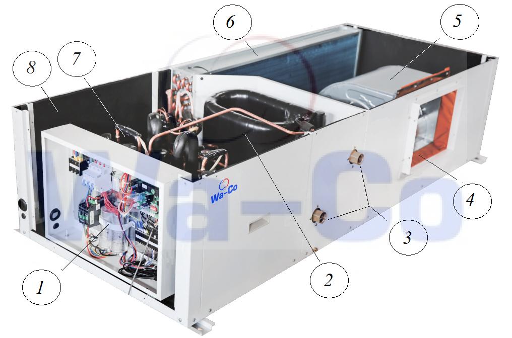 Автономный кондиционер с водяным охлаждением конденсатора