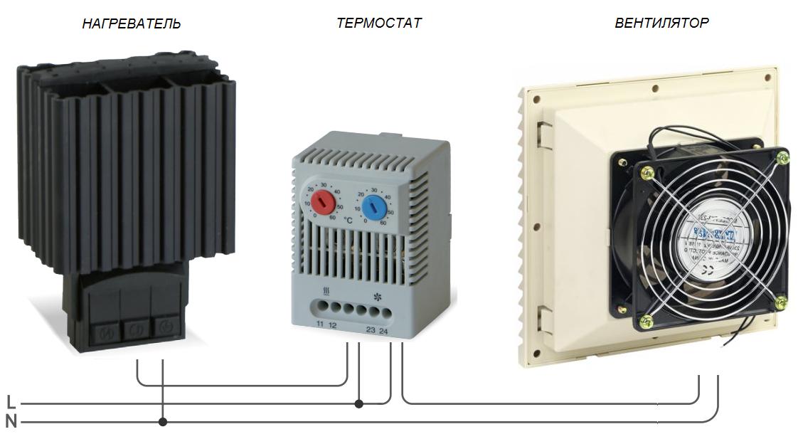 Управление нагревателем и вентилятором с помощью сдвоенного термостата O.Erre TMC D