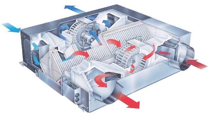 Схема приточно вытяжной установки Electrolux EPVS