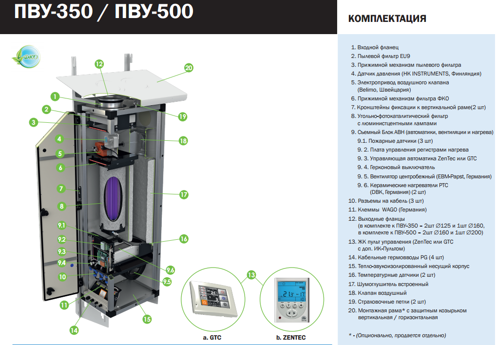 Состав установки Ventachine 350 и 500